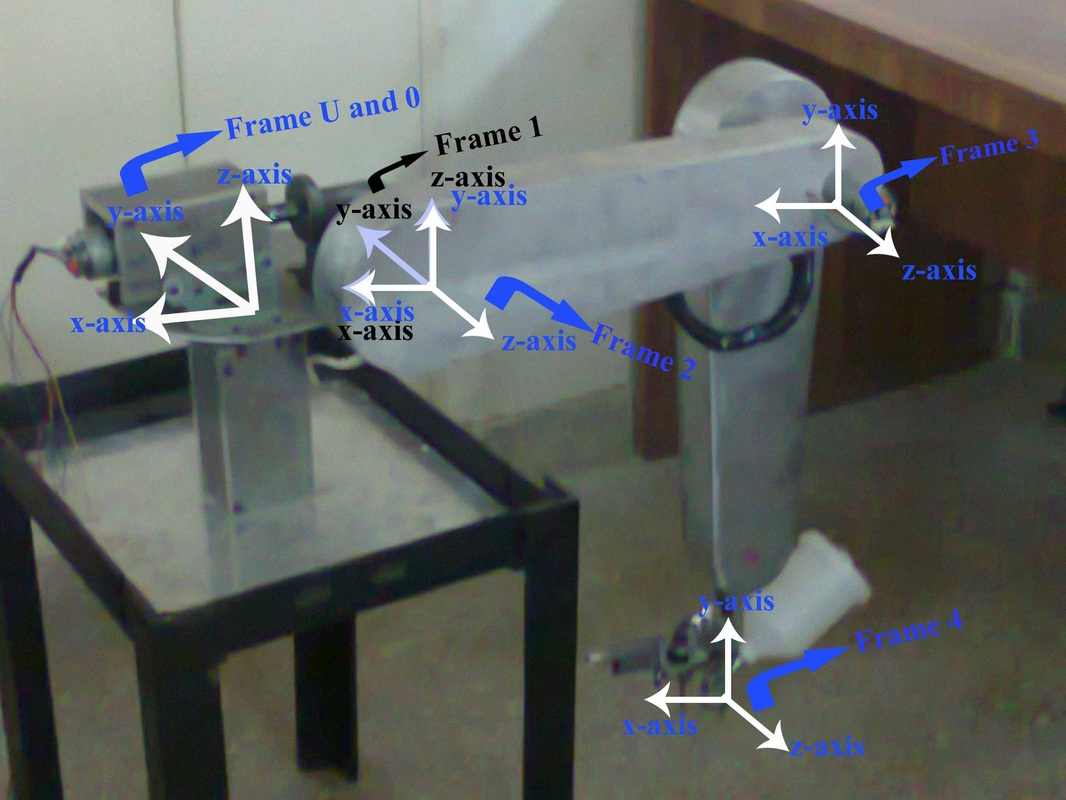 3dof Articulated Robotic Arm Hafiz Muhammad Nabeel